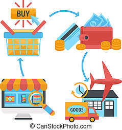 Online internet website shopping icons set of product search...