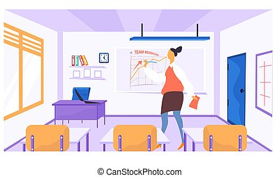 Online learning concept. Teacher at the blackboard in empty class. Woman conducts business training