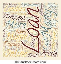 Online Loans text background wordcloud concept