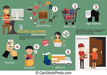 Online Market Infographic set with charts and other elements. Concept of online shopping step by step method Vector illustration. payment, select items, address, delivery.