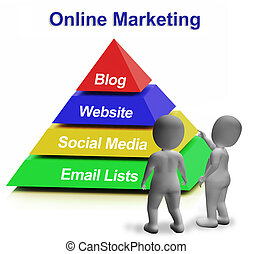 Online Marketing Pyramid Has Blogs Websites Social Media And Email Lists