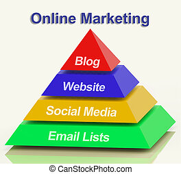 Online Marketing Pyramid Shows Blogs Websites Social Media And Email Lists