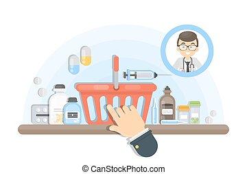 online., medecine, 購入
