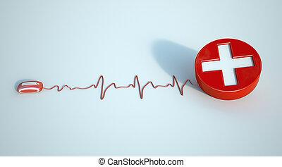 Online medical assistance