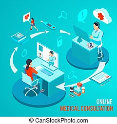 Online Medical Consultation Isometric Illustration