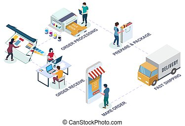 Online merchandise printing services, vector isometric illustration. Custom t-shirt printing concept for web banner, website page etc.