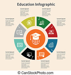 online onderwijs, infographic