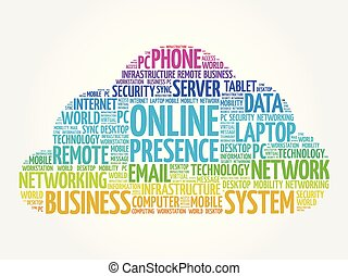 Online Presence word cloud collage, business concept...