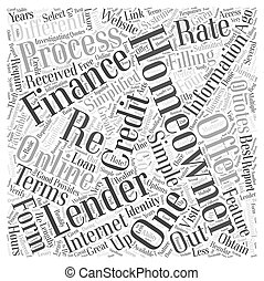 Online Re Financing Word Cloud Concept
