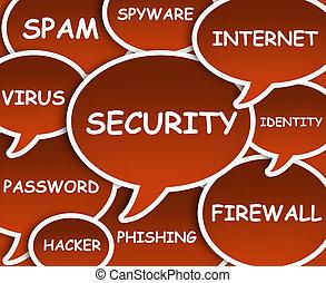 Online Security cloud