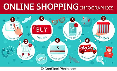 Online Shopping Guide Infographics