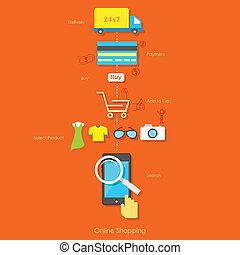 Online Shopping Pictogram - illustration of online shopping ...