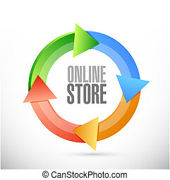 online store cycle sign concept illustration
