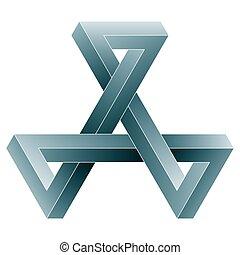onmogelijk, icon., driehoekig