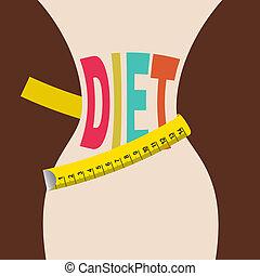 ontwerp, dieet