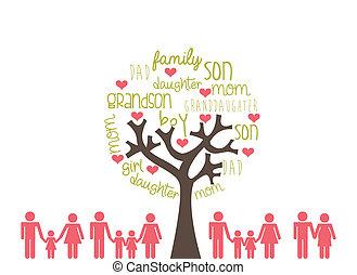 ontwerp, gezin