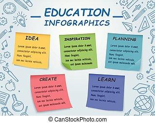 ontwerp, infographic, opleiding