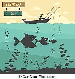 ontwerp, visserij, boat.