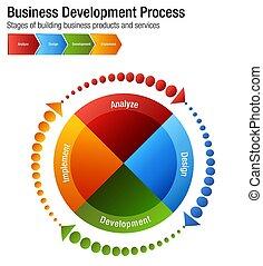 ontwikkeling, gebouw, zakelijk, proces, tabel, producten, diensten