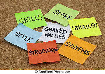 ontwikkeling, organisatorisch, concept, analyse, cultuur