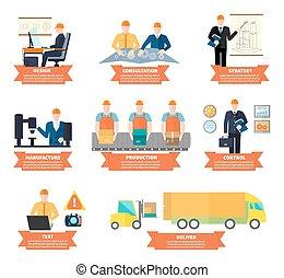 ontwikkeling, proces, fabriekshal, infographic