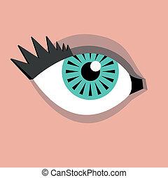 oog, geometrisch