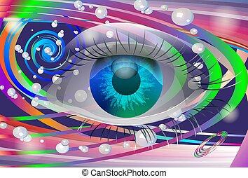 oog, ruimte