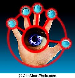 oog, vinger, scanderen