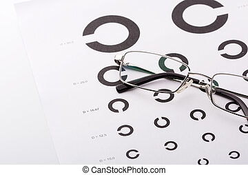 oogonderzoek, tabel