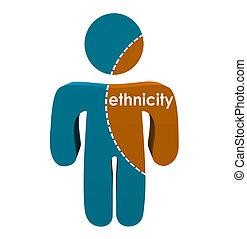 oorsprong, woord, procent, persoon, voorgeslacht, achtergrond, het gemengde behoren tot een bepaald ras