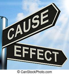 oorzaak en uitwerking, wegwijzer, middelen, resultaten, van,...