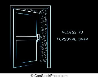 open door with text Personal Data on and messy binary code behind it
