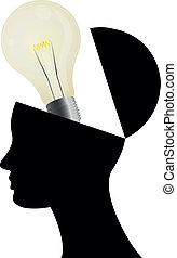 open head idea