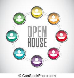 open house community sign concept