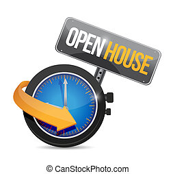 open house time sign concept