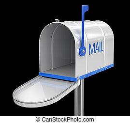 open mailbox. Open Mailbox