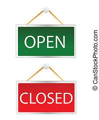 open/closed, signes