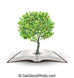 opengeslagen boek, boompje