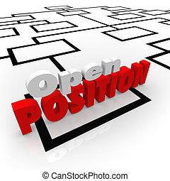 opening, open, arbeider, verhuring, werk, positie, nieuw, gelegenheid