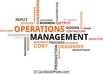 operações, palavra, gerência, -, nuvem