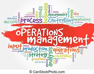 Operations Management word cloud, business concept