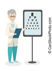ophtalmologist, test.