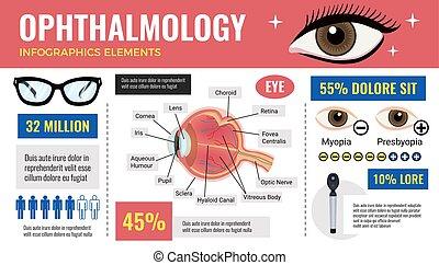 Ophtalmology Eye Vision Infographics - Eye infographics with...