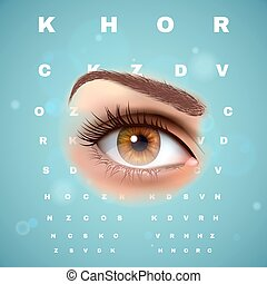 Ophthalmic Optometric Visual Control Chart Poster -...