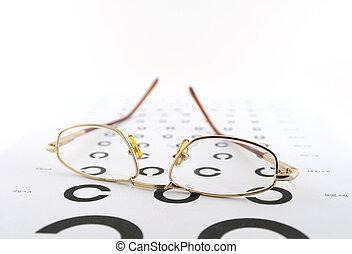 ophthalmologic, brille, skala