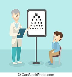 ophthalmologist., kind