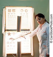 ophthalmologist testing eyesight with letter table
