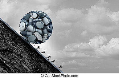 opioid, 危機
