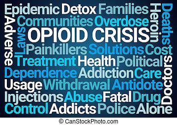 Opioid Crisis Word Cloud