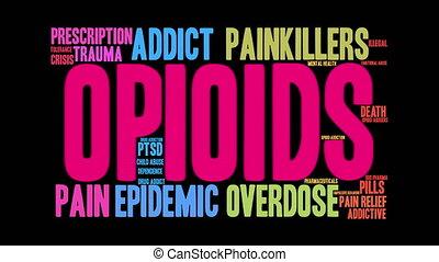 Opioids Word Cloud